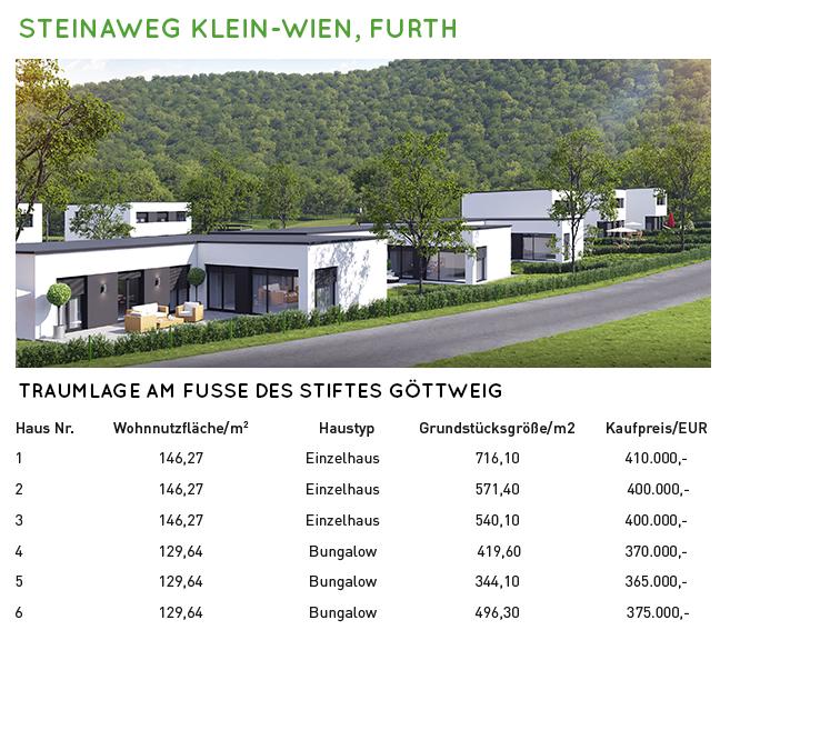 STEINAWEG KLEIN-WIEN_FURTH